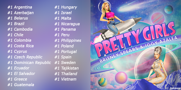 Desempeño de Pretty Girls en iTunes mundial